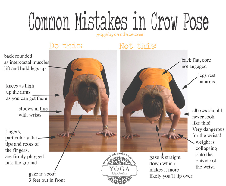 http://yogabycandace.com/blog/common-mistakes-crow-pose